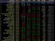 中国国际文交所小幅调整 藏品涨跌参半