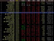 中国国际文交所多头排列 藏品现涨停潮
