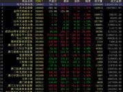中国国际文交所继续冲高 藏品继续上涨