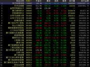 中国国际文交所跌破均线 藏品下跌为主