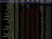 中国国际文交所指数上涨 藏品全线红盘