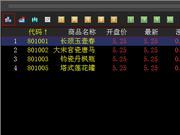 香港文交所第十一个交易日 藏品继续涨停