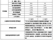 香港中国国际文交所《移动通信片》等藏品挂牌公告