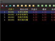 香港文交所开盘第九日 藏品继续封涨停