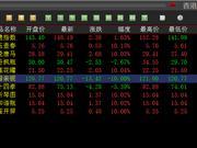 香港文化产权分化走势 新藏品继续涨停