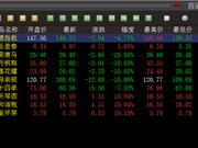 香港文化产权下跌较多 新藏品继续涨停