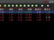 香港文化产权藏品开板 三只藏品继续涨停
