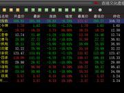 香港文化产权指数下跌 新藏品继续涨停