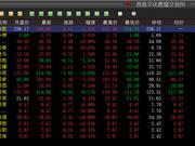 香港文化产权继续上涨 八只新藏品继续涨停