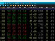 香港中国国际文交所震荡走势 开板藏品全部下跌