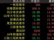金网艺购大盘震荡上行 中巴建交封上涨26%