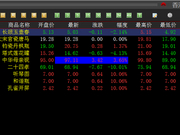 香港文化产权继续分化 新品继续涨停