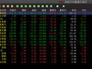 香港文化产权大盘跌停 四只新藏品继续涨停