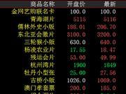 金网艺购早盘分析:儒林外史小版上涨12%