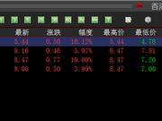 香港文化产权陆续开板 两只藏品继续涨停
