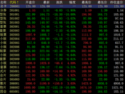香港中国国际文交所不断下行 藏品继续下跌