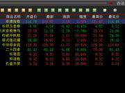 香港文化产权分化走势 新品全部涨停