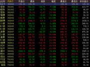 香港中国国际文交所震荡走势 九只藏品涨停