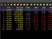香港文化产权全部上涨 新品继续涨停