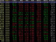 香港中国国际文交所逐渐回暖 藏品开始上涨