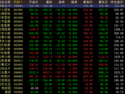 香港中国国际文交所继续下行 藏品大面积下跌