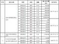 中国金币收藏网解析18年贵金属纪念币项目发行计划