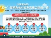 交通运输部:五一假期高速公路小客车免费通行