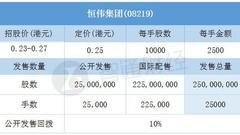 恒伟集团控股今日在港上市 开盘涨幅扩大至40%
