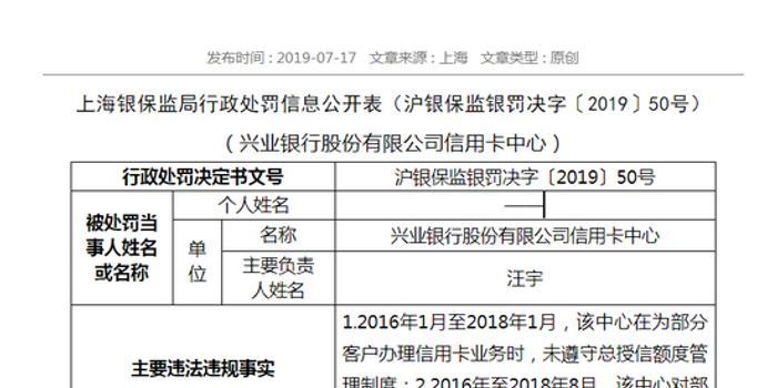 興業銀行信用卡中心被罰40萬:資信水平調查不盡職