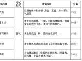安徽2022年艺考舞蹈等统一考试模块四考试说明 (试行)