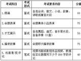 安徽2022年艺考戏剧表演等统一考试模块五考试说明 (试行)