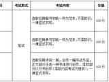 安徽2022年艺考书法等统一考试模块六考试说明 (试行)
