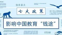 """【政策】七大政策影响中国教育""""钱途"""""""