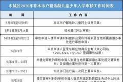 北京東城區2020年入學政策和非京籍審核細則出爐