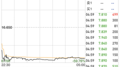 登陆美股的红黄蓝跌超50%