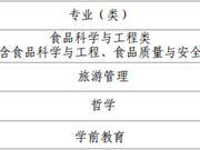 陕西师范大学2018年自主招生简章