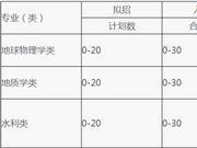 2018年长安大学自主招生简章