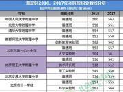 2018北京东西海朝四区录取线分析 最高涨106