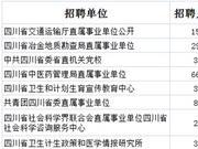 四川20家省属事业单位公招报名 11月5日截止
