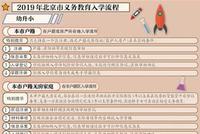 北京义务教育入学政策:特长生学位全部用于派位入学