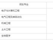 高考微问答211期:浙大在山东的综合评价分数