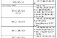 【东城】2019非本市户籍适龄儿童少年入学审核实施细则