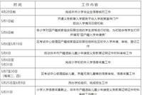 【门头沟】2019小升初入学政策及入学时间表