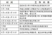北京怀柔区2019年初中入学政策发布