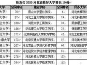 校友會2020各地區最好大學排名 北京大學等勇奪第一