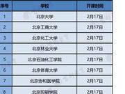 校友會2020中國教育部直屬大學排名 北大清華冠亞軍