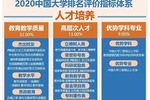 曹雪涛委员:改革一刀切大学评价体系减少排名