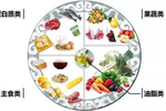 专家支招考生食谱 合理膳食备战高考