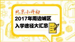 【周边城区】小升初入学途径汇总(一)