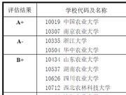 教育部发布2017学科评估结果:0901作物学专业